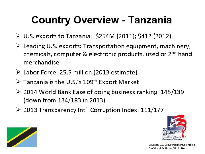 Country Overview - Tanzania Ø U. S. exports to Tanzania: $254 M (2011); $412
