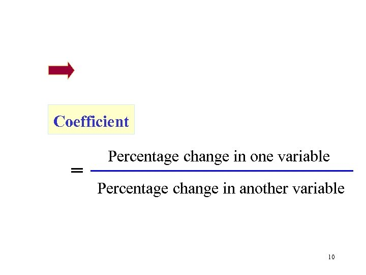 Coefficient = Percentage change in one variable Percentage change in another variable 10