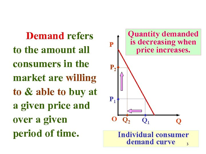 Demand refers to the amount all consumers in the market are willing to &
