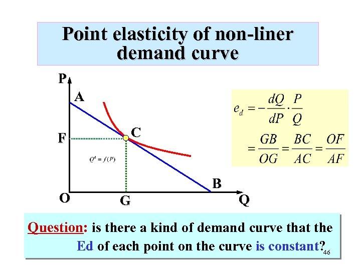 Point elasticity of non-liner demand curve P A F O C B G Q