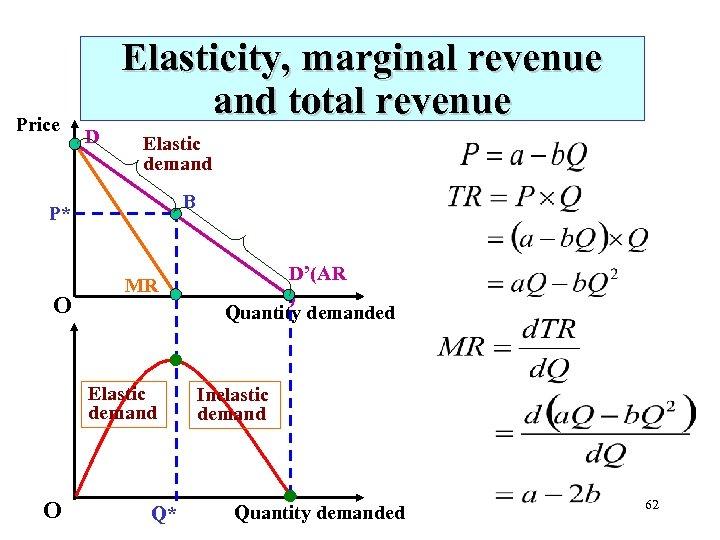 Price Elasticity, marginal revenue and total revenue D Elastic demand B P* O MR