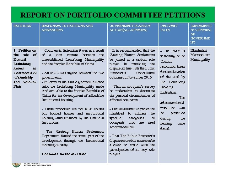REPORT ON PORTFOLIO COMMITTEE PETITIONS RESPONSES TO PETITIONS AND ANNEXURES GOVERNMENT PLANS OF ACTION(ALL