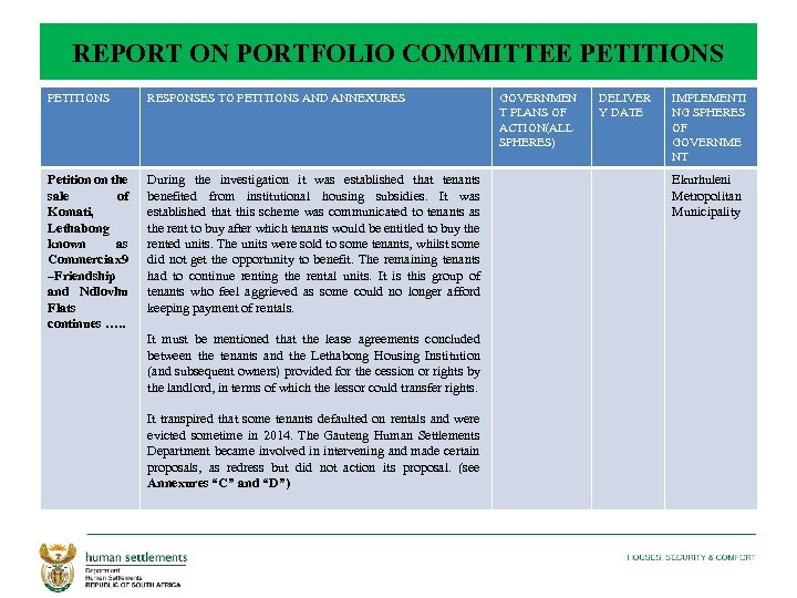 REPORT ON PORTFOLIO COMMITTEE PETITIONS RESPONSES TO PETITIONS AND ANNEXURES Petition on the sale