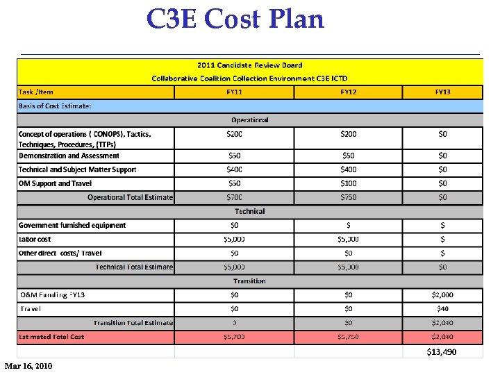 C 3 E Cost Plan Mar 16, 2010