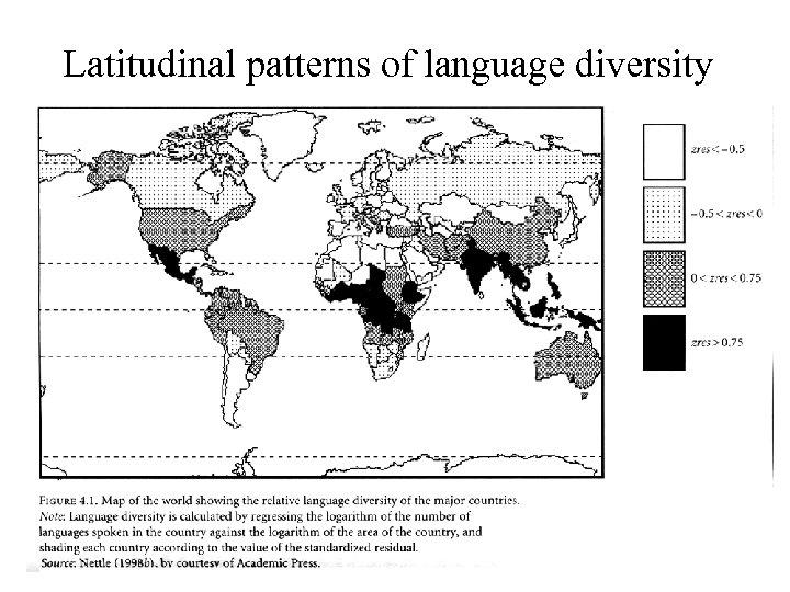 Latitudinal patterns of language diversity
