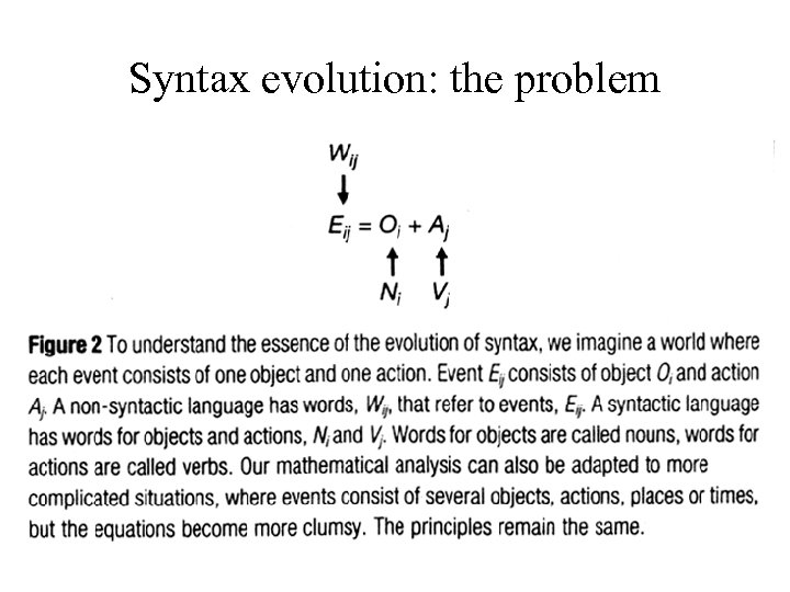 Syntax evolution: the problem