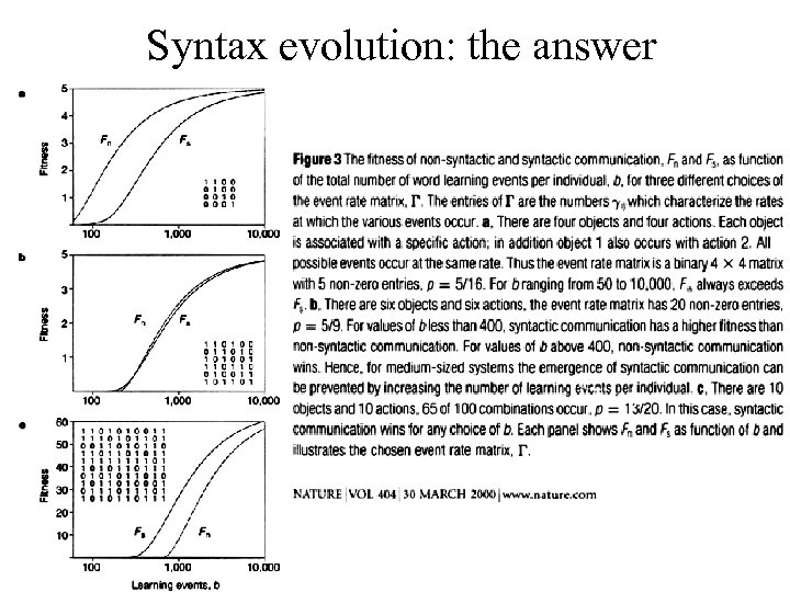 Syntax evolution: the answer