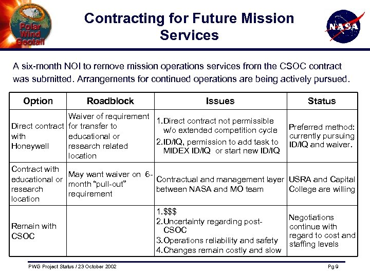 Contracting for Future Mission Services A six-month NOI to remove mission operations services from
