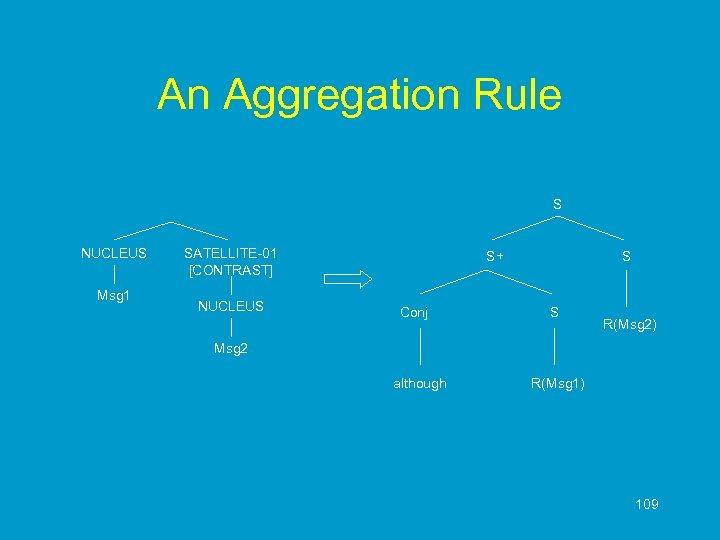 An Aggregation Rule S NUCLEUS Msg 1 SATELLITE-01 [CONTRAST] NUCLEUS S+ Conj S S