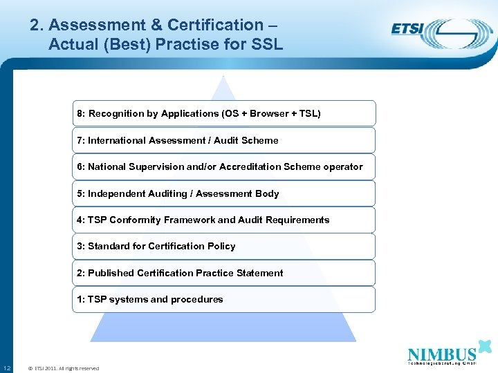 2. Assessment & Certification – Actual (Best) Practise for SSL 8: Recognition by Applications