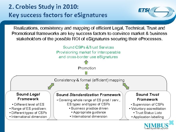 2. Crobies Study in 2010: Key success factors for e. Signatures Realizations, consistency and