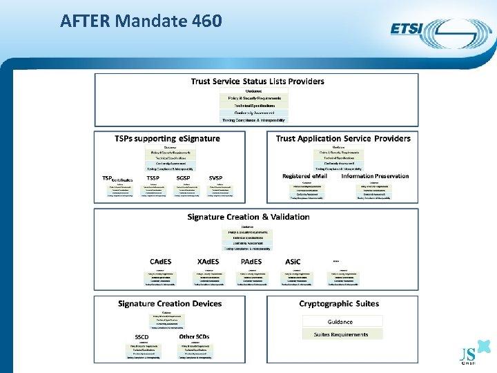 AFTER Mandate 460
