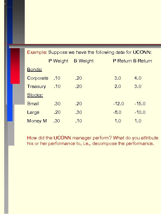 Example: Suppose we have the following data for UCONN: P Weight B Weight P