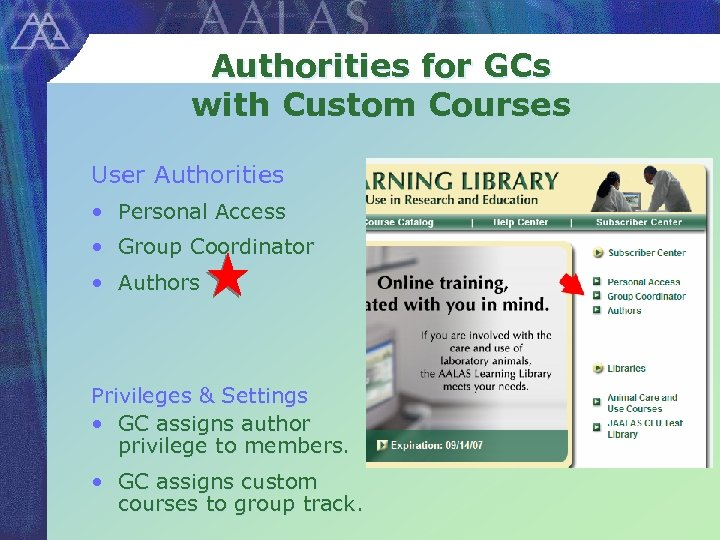 Authorities for GCs with Custom Courses User Authorities • Personal Access • Group Coordinator