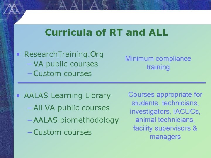 Curricula of RT and ALL • Research. Training. Org − VA public courses −
