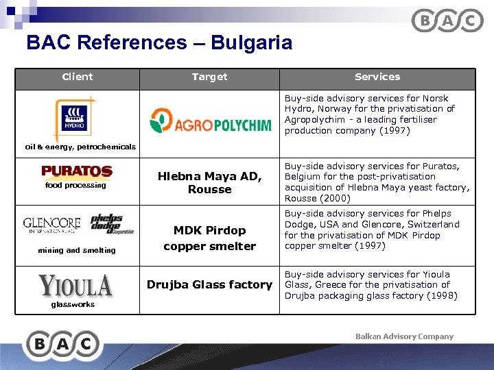 BAC References – Bulgaria Client Target Services Buy-side advisory services for Norsk Hydro, Norway