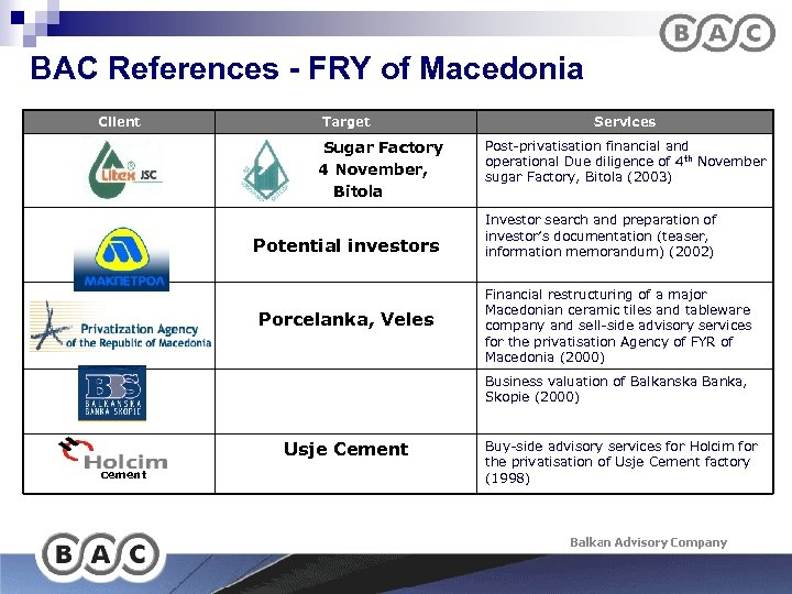 BAC References - FRY of Macedonia Client Target Sugar Factory 4 November, Bitola Potential