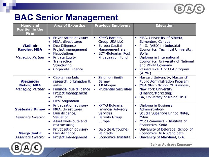 BAC Senior Management
