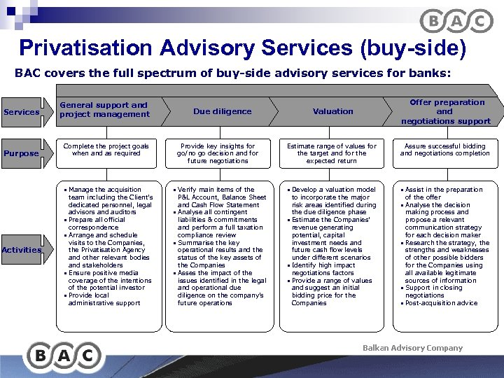 Privatisation Advisory Services (buy-side) BAC covers the full spectrum of buy-side advisory services for