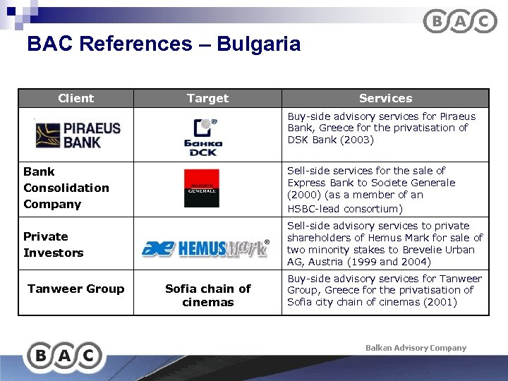 BAC References – Bulgaria Client Target Services Buy-side advisory services for Piraeus Bank, Greece
