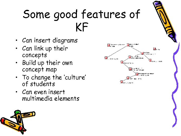 Some good features of KF • Can insert diagrams • Can link up their