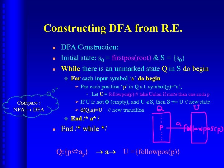 Constructing DFA from R. E. n n n DFA Construction: Initial state: s 0