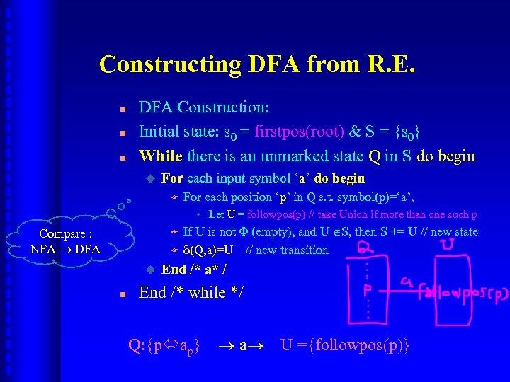 Constructing DFA from R. E. n n n DFA Construction: Initial state: s 0