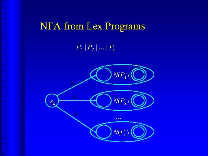 NFA from Lex Programs P 1 | P 2 |. . . | Pn
