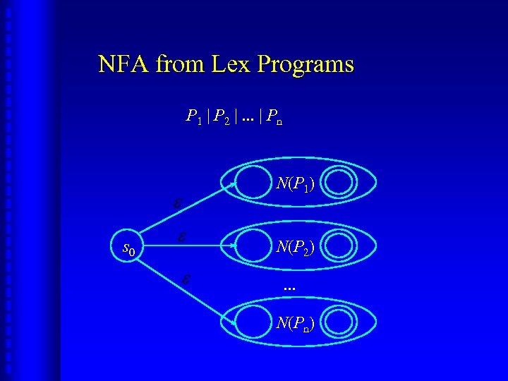 NFA from Lex Programs P 1 | P 2 |. . . | Pn
