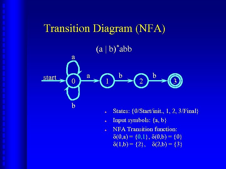 Transition Diagram (NFA) (a | b)*abb a start 0 a 1 b ª ª