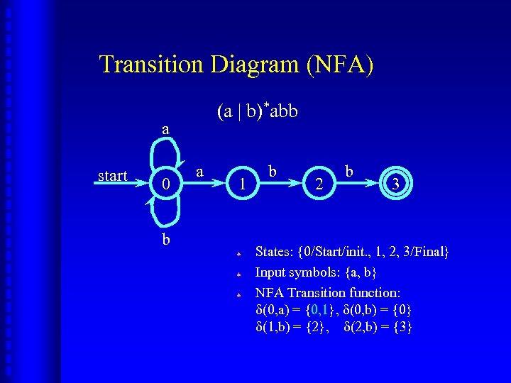 Transition Diagram (NFA) (a | b)*abb a start 0 a 1 b ª ª