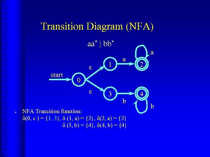 Transition Diagram (NFA) aa* | bb* ª 1 ε start ε 3 a a