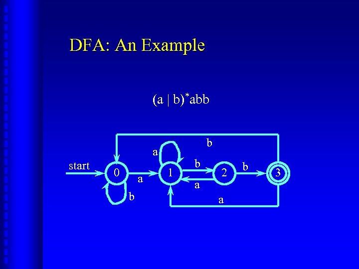 DFA: An Example (a | b)*abb b a start 0 a b 1 b