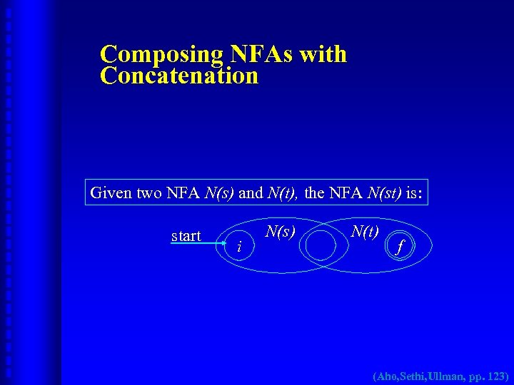 Composing NFAs with Concatenation Given two NFA N(s) and N(t), the NFA N(st) is: