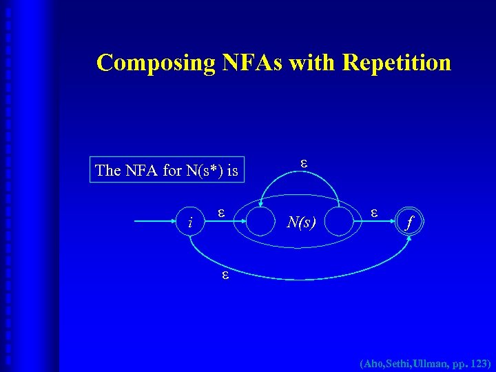 Composing NFAs with Repetition The NFA for N(s*) is i N(s) f (Aho, Sethi,