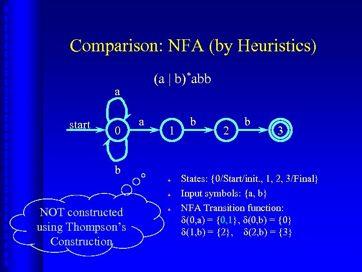 Comparison: NFA (by Heuristics) (a | b)*abb a start 0 a 1 b ª