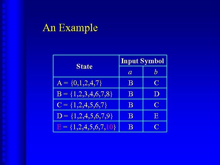 An Example Input Symbol State a b A = {0, 1, 2, 4, 7}