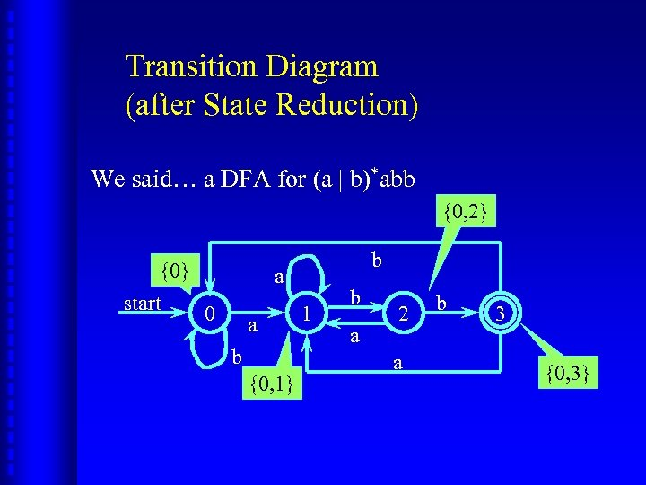 Transition Diagram (after State Reduction) We said… a DFA for (a | b)*abb {0,