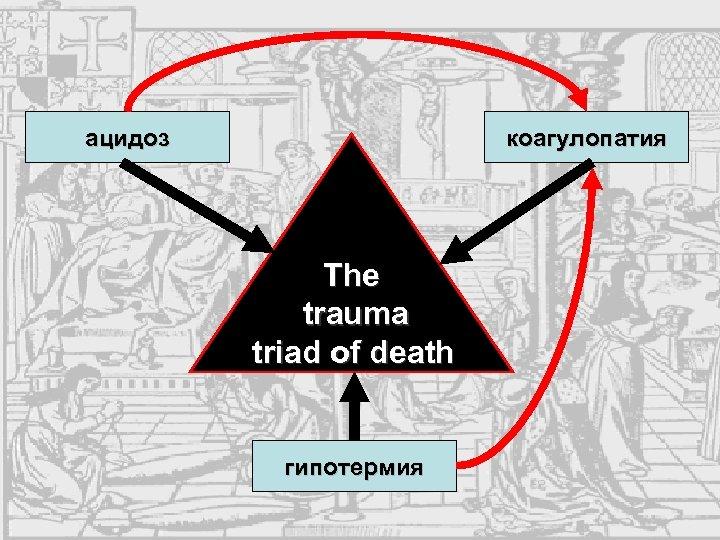 ацидоз коагулопатия The trauma triad of death гипотермия