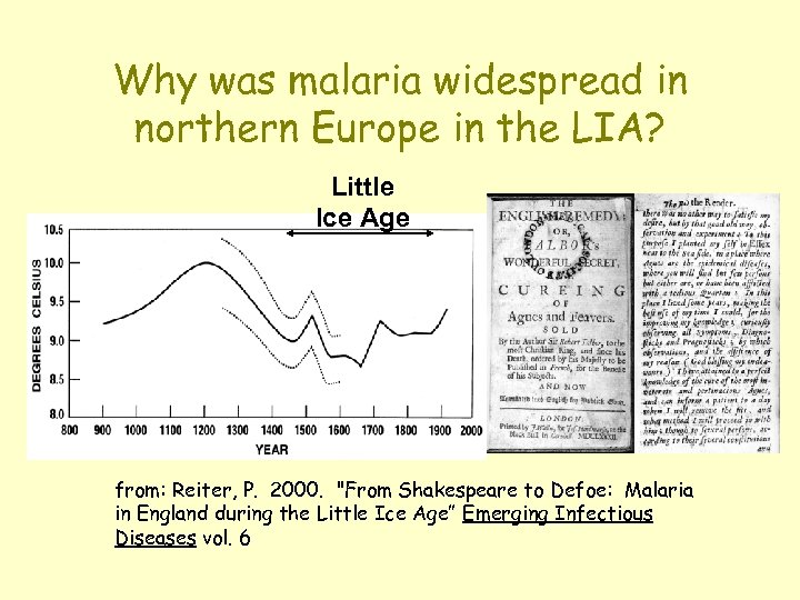 Why was malaria widespread in northern Europe in the LIA? Little Ice Age from: