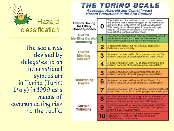 Hazard classification The scale was devised by delegates to an international symposium in Torino