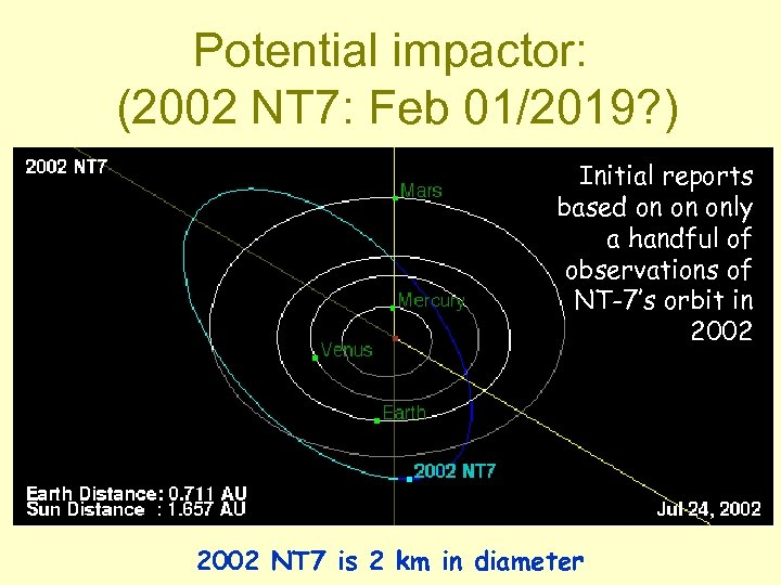 Potential impactor: (2002 NT 7: Feb 01/2019? ) Initial reports based on on only