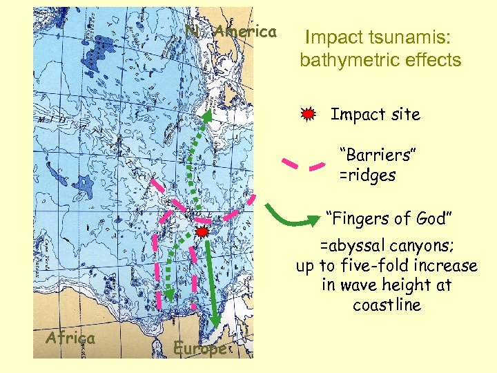 "N. America Impact tsunamis: bathymetric effects Impact site ""Barriers"" =ridges ""Fingers of God"" =abyssal"
