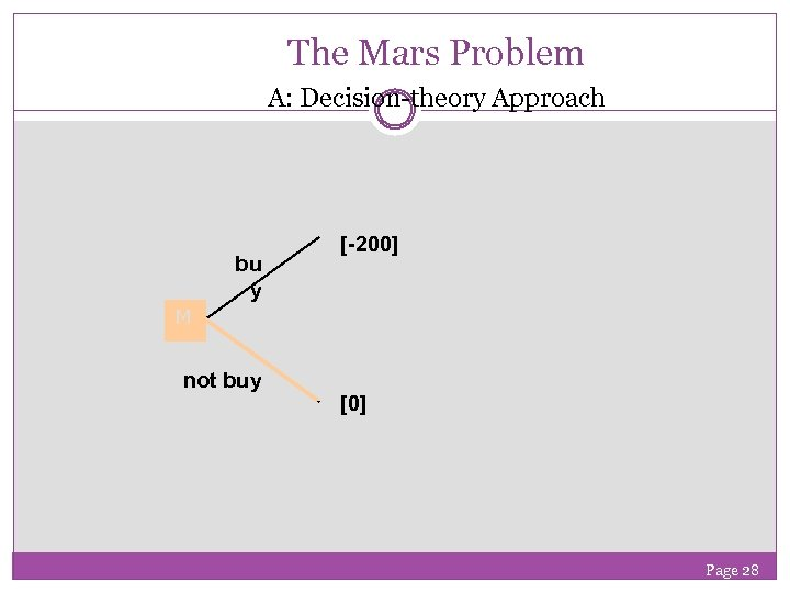 The Mars Problem A: Decision-theory Approach bu y [-200] M not buy [0] Page