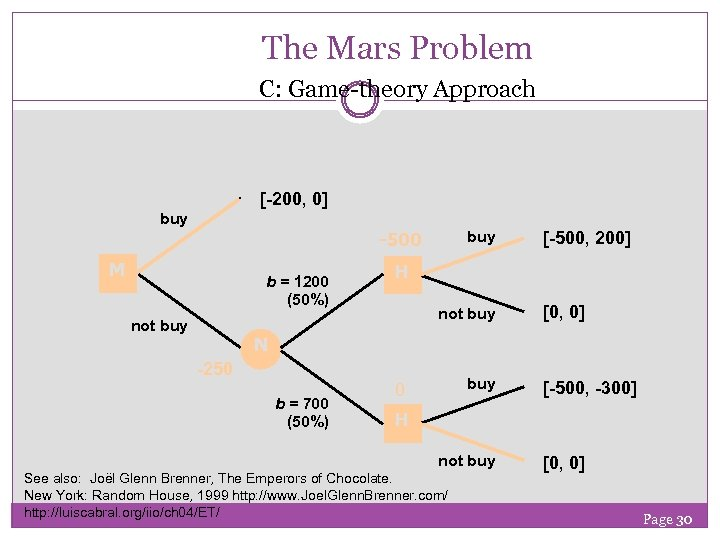 The Mars Problem C: Game-theory Approach [-200, 0] buy -500 M b = 1200