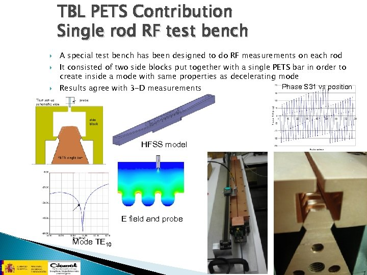 TBL PETS Contribution Single rod RF test bench A special test bench has been