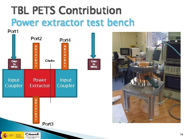 TBL PETS Contribution Power extractor test bench Port 1 Port 2 Coax to WR