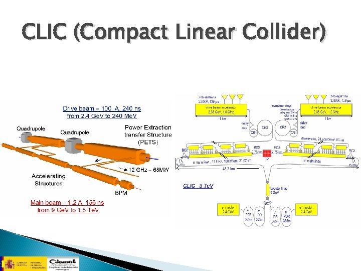 CLIC (Compact Linear Collider)