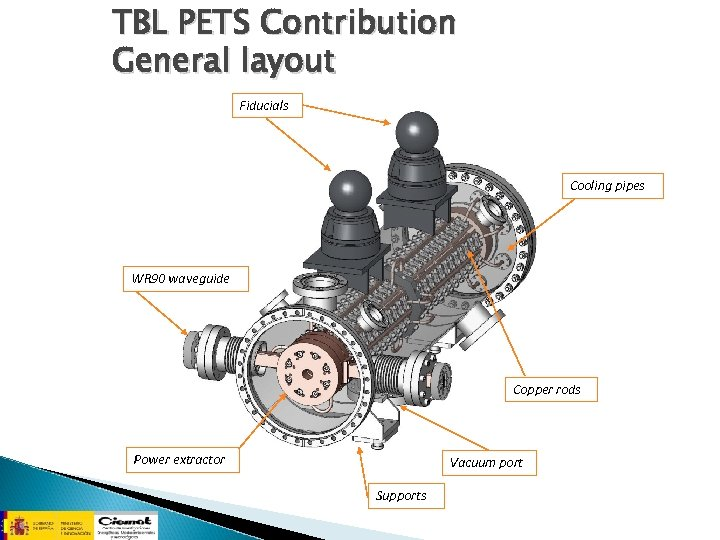 TBL PETS Contribution General layout Fiducials Cooling pipes WR 90 waveguide Copper rods Power