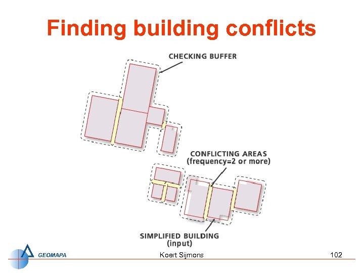 Finding building conflicts Koert Sijmons 102